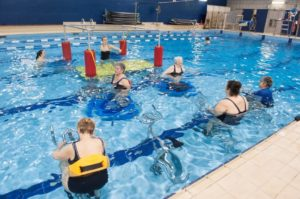 Aquatic training program for patients with lower limbs lymphedema